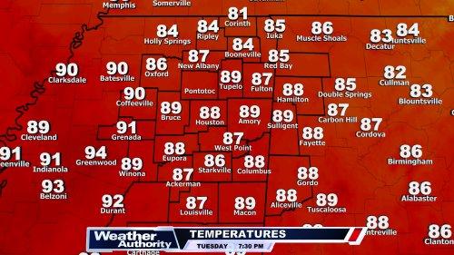 WTVA Temperatures